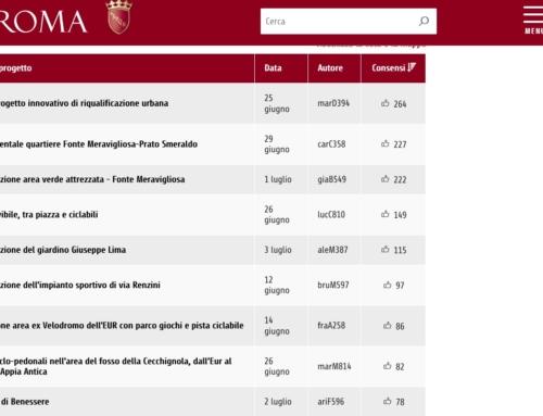 VOTAZIONI BILANCIO PARTECIPATIVO: SUPPORTO INFORMATICO ALLE VOTAZIONI DEI PROGETTI DEL QUARTIERE